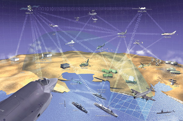 Diffused of responsibility: Focusing on Network Centric Aerial Warfare and a Call for Greater Understanding